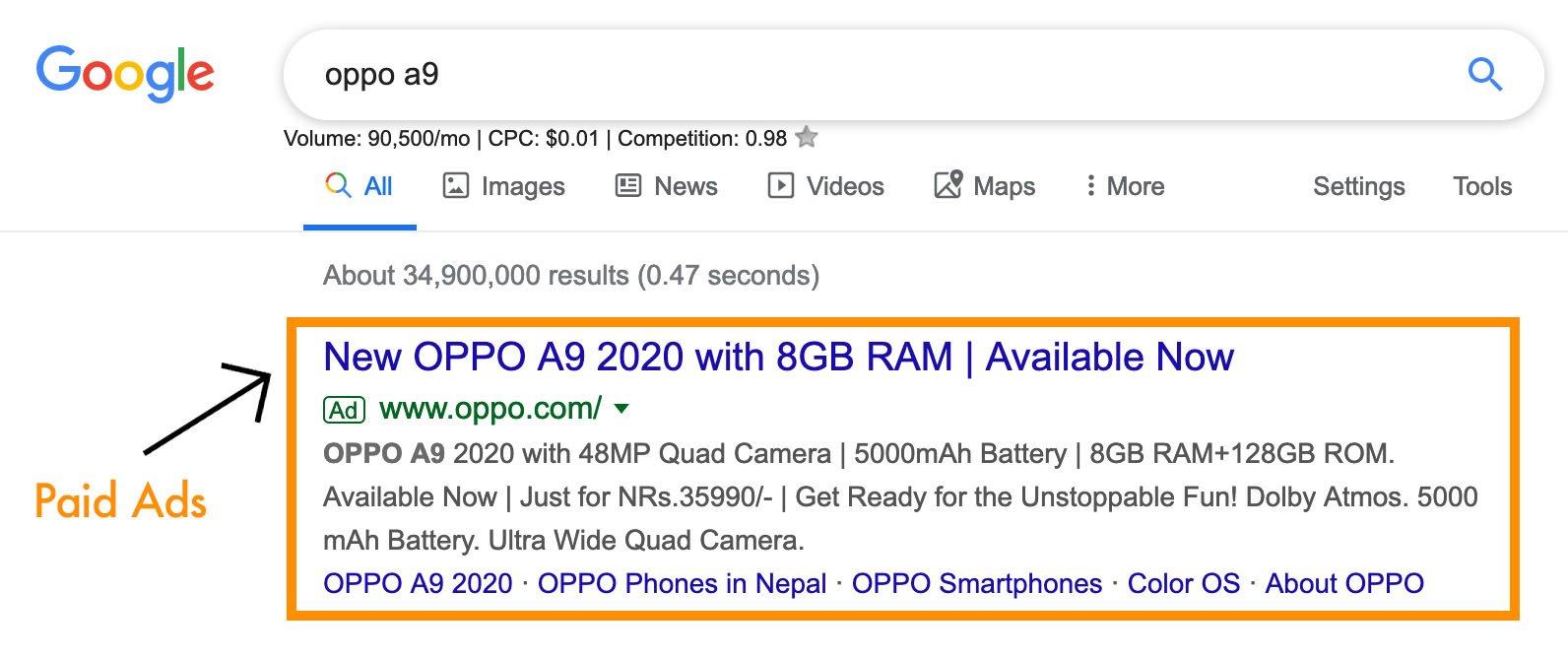 Paid Ads on Google