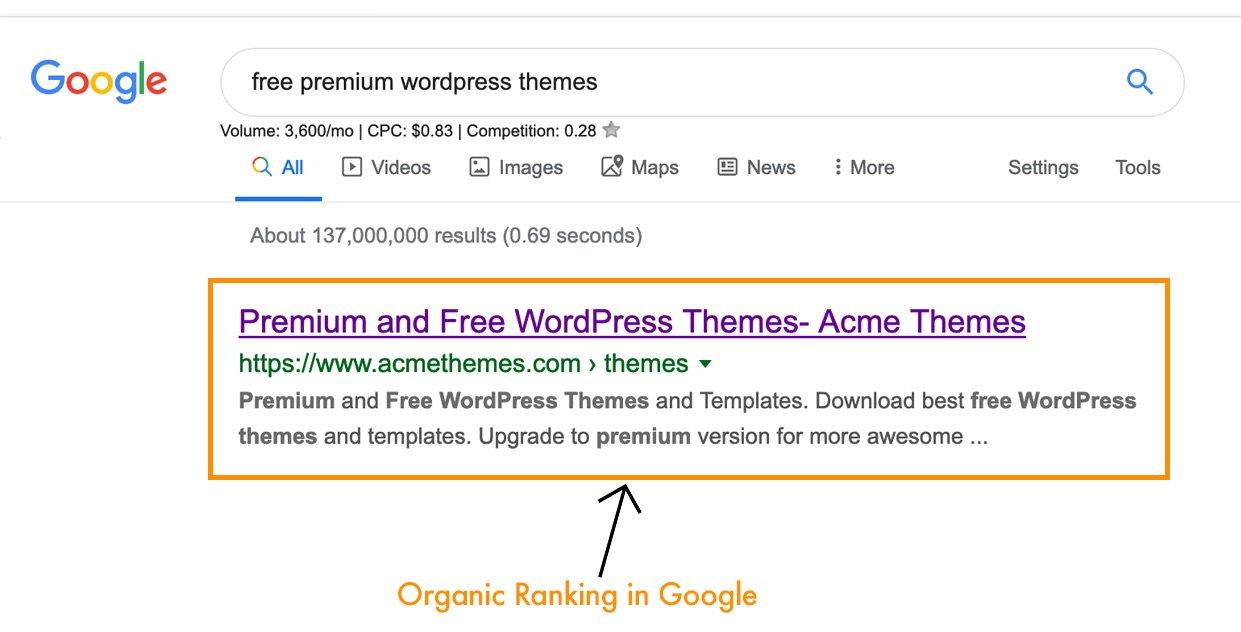 organic ranking on google