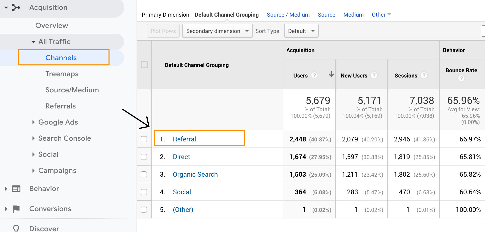 referral traffic in website