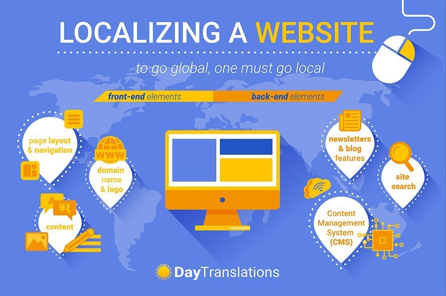 Local SEI infographics