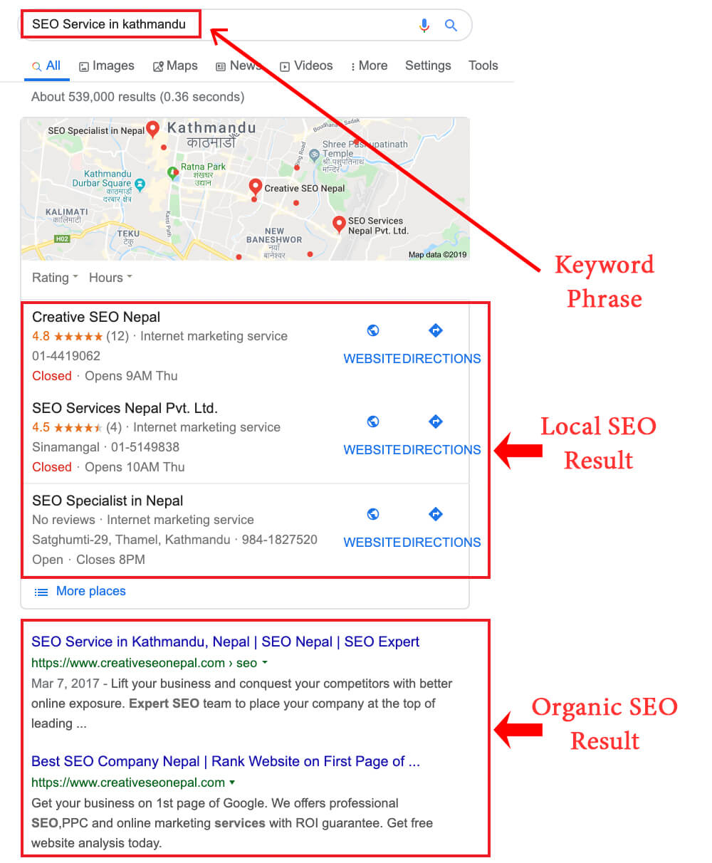 local SEO Result Pages
