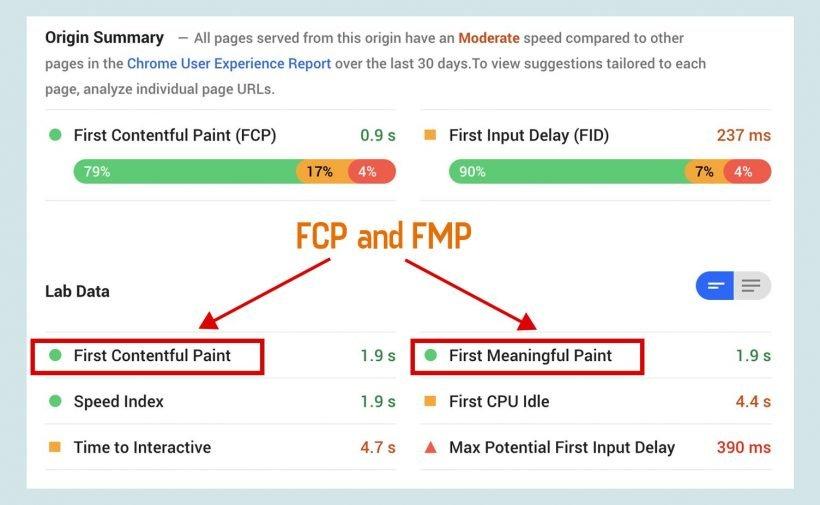 FCP and FMP metrics