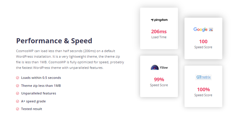 cosmowp-performance-speed-fastest-wp-theme