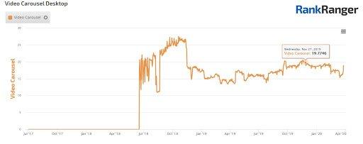 rankranger-insight-graph
