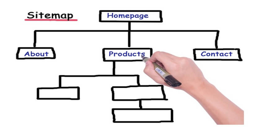 What-is-site-map?-Best-SEO-Practice- for-Sitemap-Optimization